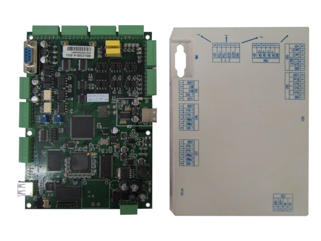 Destaques: Placa CPU Rdl-C320